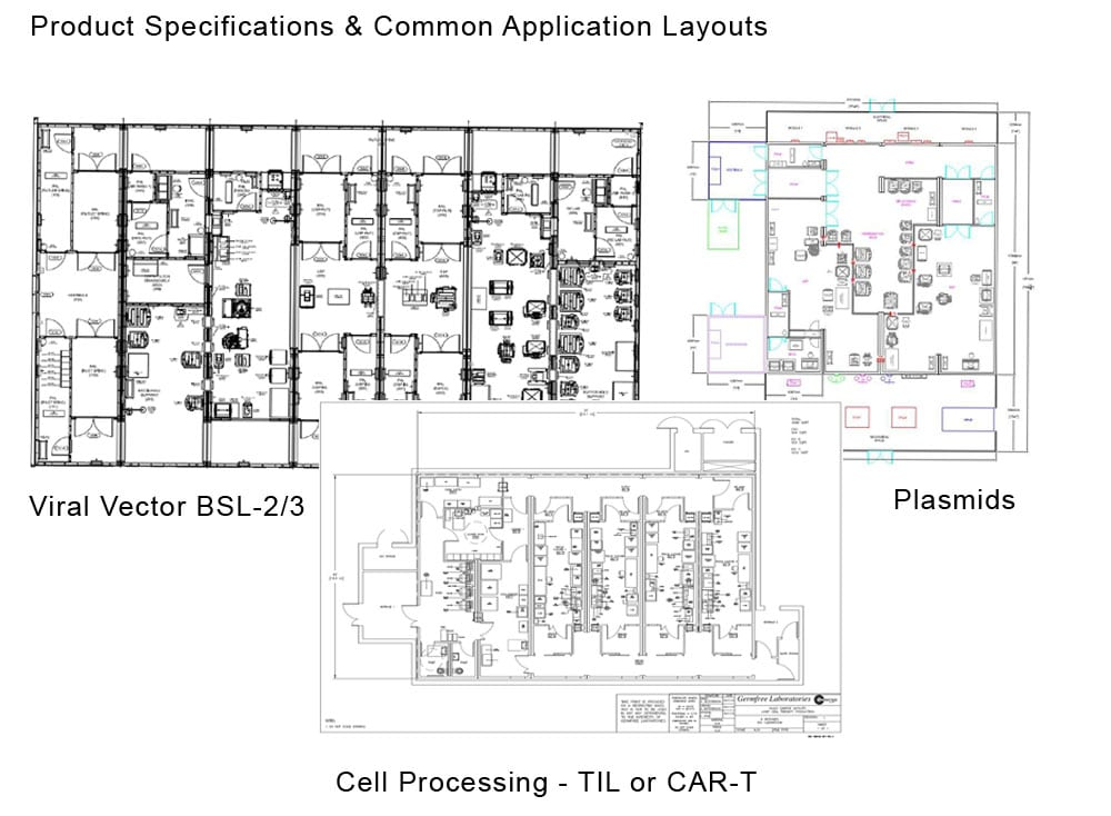 Ardmac - Product Specifications & Common Application Layouts